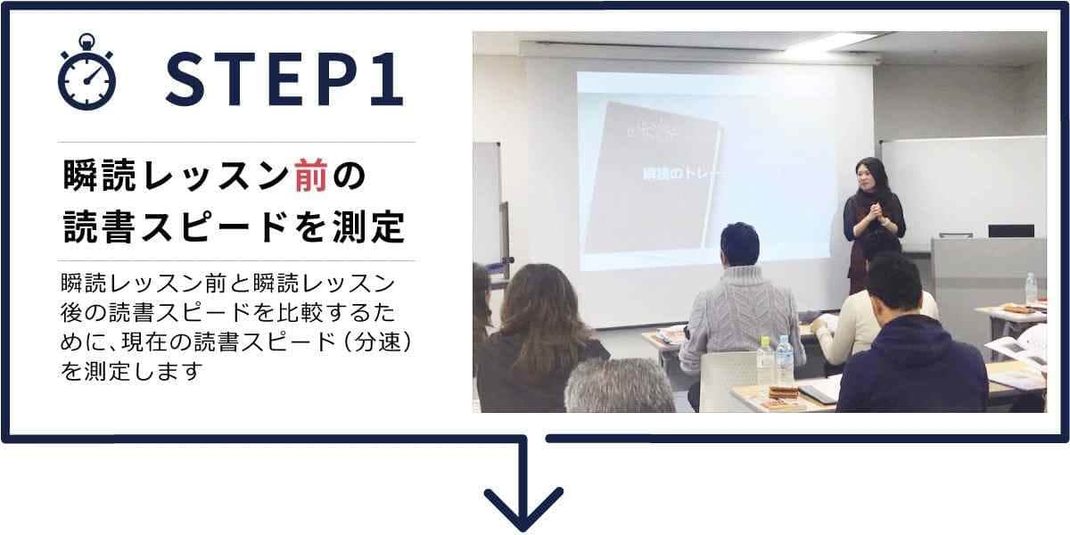 瞬読体験会:STEP1