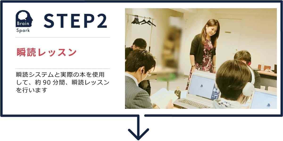 瞬読体験会:STEP2