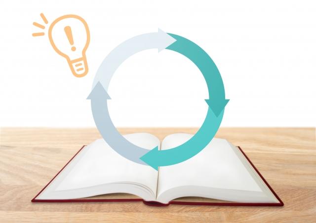 速読が受験に有効な理由